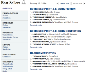 NY Times Bestsellers -January 19, 2014_peoplewhowrite