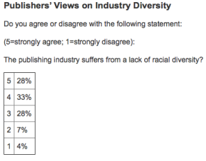Racial Diversity in the Publishing Industry_peoplewhowrite