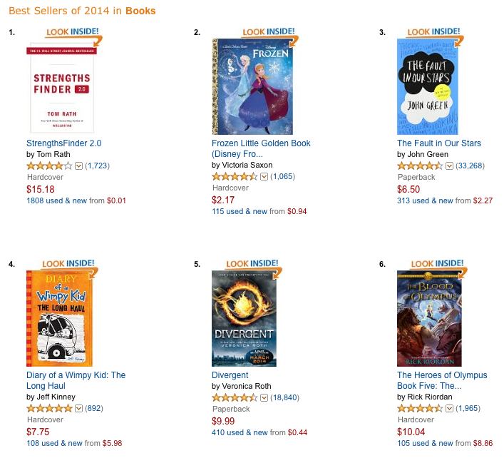 Children S Ya Books Dominate Amazon S Best Sellers Of 2014 People Who Write