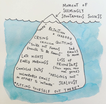 Seemingly Spontaneous Success_peoplewhowrite_via_@bymariandrew.png
